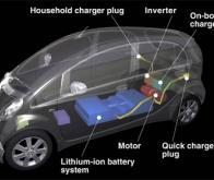 Des véhicules électriques et hybrides nouvelle génération en tests grandeur nature