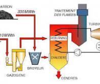 EDF teste un nouveau procédé de co-combustion à Cordemais