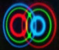 A quoi sert la physique quantique ?