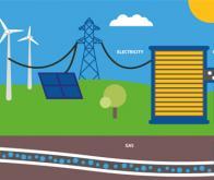 Le Stockage de l'énergie : une révolution qui pourrait changer l'Avenir de l'Humanité