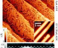 Energie : le nanotransistor qui reste cool à haute tension