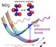 Il devient possible de regarder des électrons dans les molécules