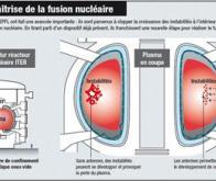 La Corée du Sud établit un nouveau record en fusion nucléaire