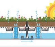 La maison se dote d'un toit intelligent et écologique