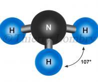 L'ammoniac, chaînon manquant de la nouvelle chaîne énergétique mondiale ?