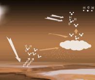 L'atmosphère de Mars sursaturée en vapeur d'eau