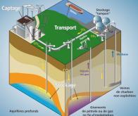Le CO2 atmosphérique capturé à bas coût
