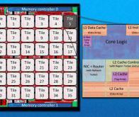 Le MIT dévoile un processeur expérimental doté de 36 cœurs