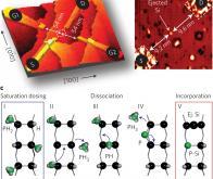 Le plus petit transistor du monde fonctionne avec un seul atome