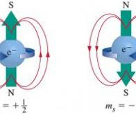 Le principe d'indétermination d'Heisenberg pris en défaut par l'expérience