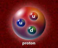 Le proton est plus petit que prévu