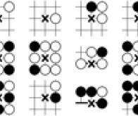 Le réseau complexe du jeu de go