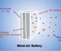 Les batteries métal-air vont révolutionner le stockage massif  d'énergie