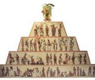 Les classes sociales seraient aussi anciennes que les premières civilisations…