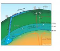 Les entrailles de la Terre recéleraient d'énormes quantités d'eau sous forme minérale