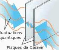 Les fluctuations quantiques du vide converties en photons réels