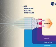 L'ESA a testé avec succès le premier moteur ionique alimenté à air !