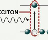 L'exciton, une quasi-particule à haut potentiel électronique