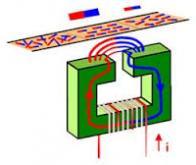 Nouvelle méthode d'enregistrement photomagnétique ultrarapide