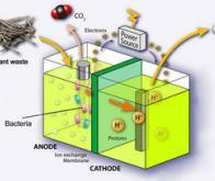Produire de l'hydrogène à température ambiante