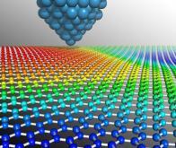Un algorithme pour prédire la résistance des matériaux