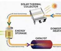 Un fluide moléculaire capable de stocker l'énergie solaire pendant 18 ans
