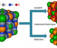 Un nanomatériau hybride, catalyseur puissant pour piles à hydrogène