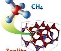 Une nouvelle méthode pour capturer le méthane