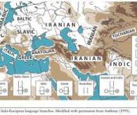 Une vaste étude génétique éclaircit l'origine des langues indo-européennes