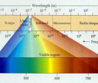 Vers l'optique en rayons gamma