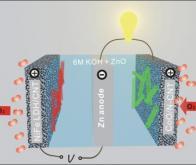 Vers une batterie zinc-air à haute capacité