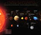 10 nouvelles planètes extrasolaires CoRoT