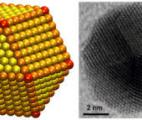 Des nanoparticules d'or pour recycler le CO2