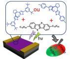 Des transistors organiques à commande optique de haute performance