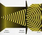 Physique quantique : L'étrangeté théorique nous conduit à la révolution technologique !