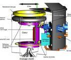 Réacteur à sels fondus : le pari français pour le nucléaire du futur