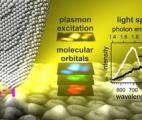 La plasmonique, future révolution de l'électronique ?