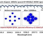 Un nouveau record de distance à 400 Gb/s pour les transmissions optiques