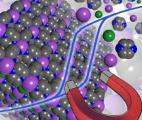 Un nouvel aimant moléculaire à haute performance